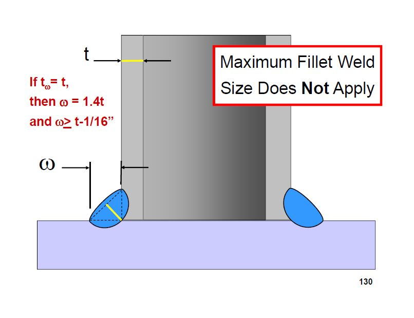 Welding Myths Debunked – Maximum Fillet Weld Thickness | Continuing